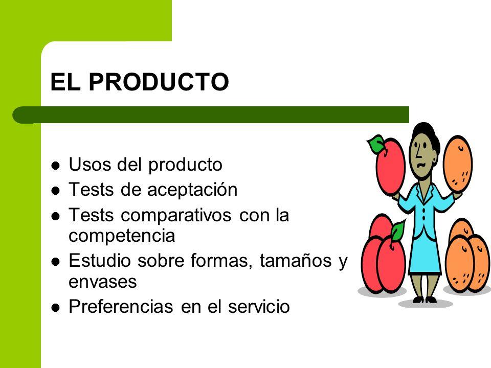 EL PRODUCTO Usos del producto Tests de aceptación