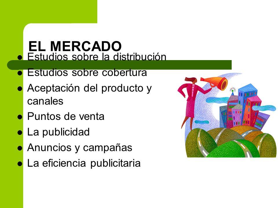 EL MERCADO Estudios sobre la distribución Estudios sobre cobertura