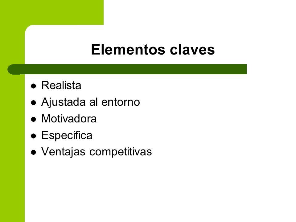 Elementos claves Realista Ajustada al entorno Motivadora Especifica