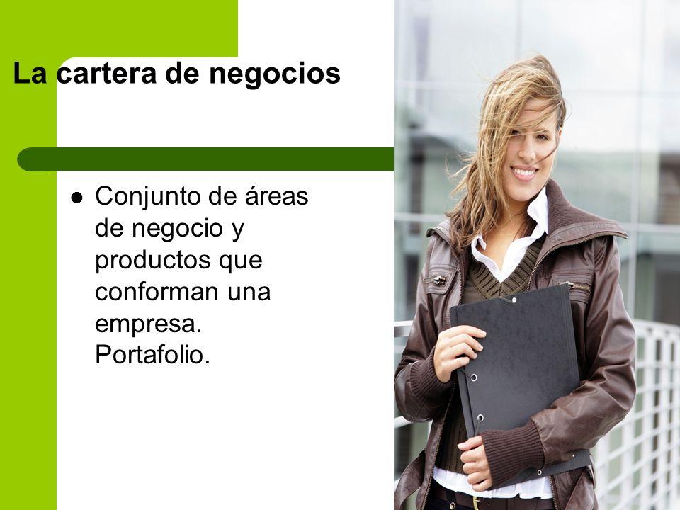 La cartera de negociosConjunto de áreas de negocio y productos que conforman una empresa.