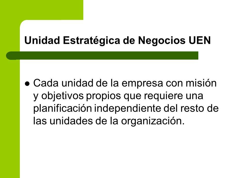 Unidad Estratégica de Negocios UEN