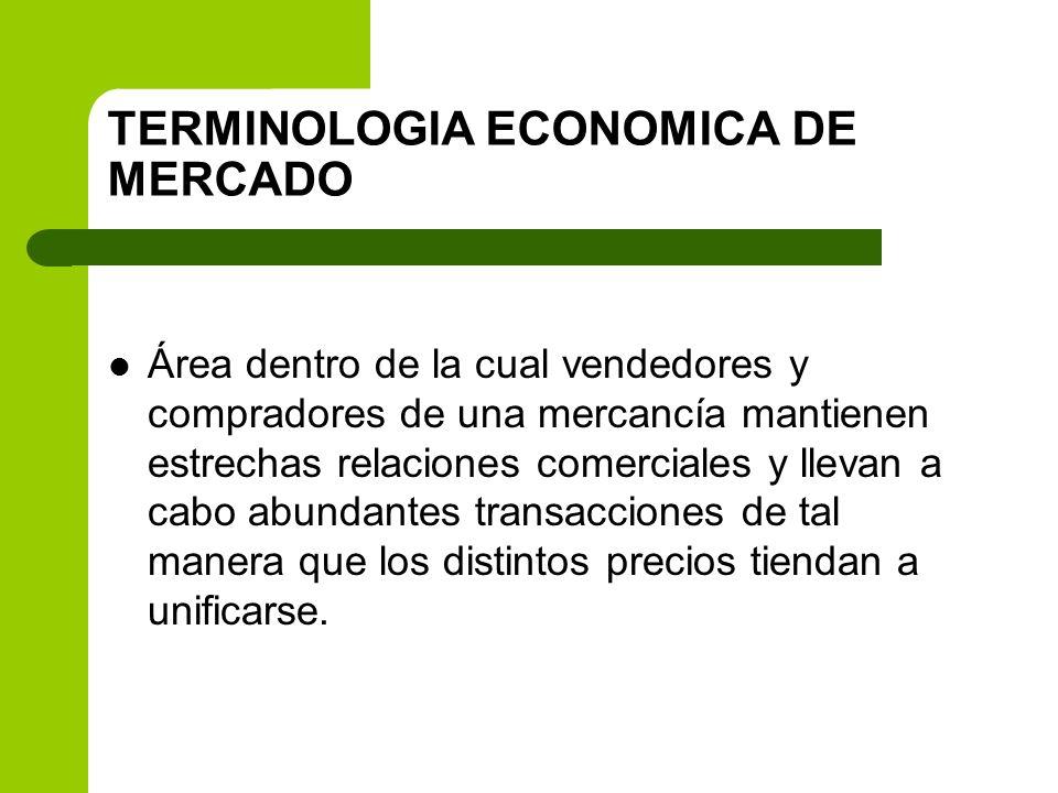 TERMINOLOGIA ECONOMICA DE MERCADO
