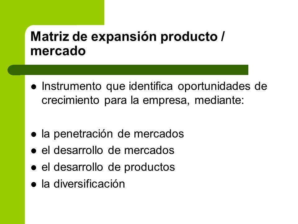 Matriz de expansión producto / mercado