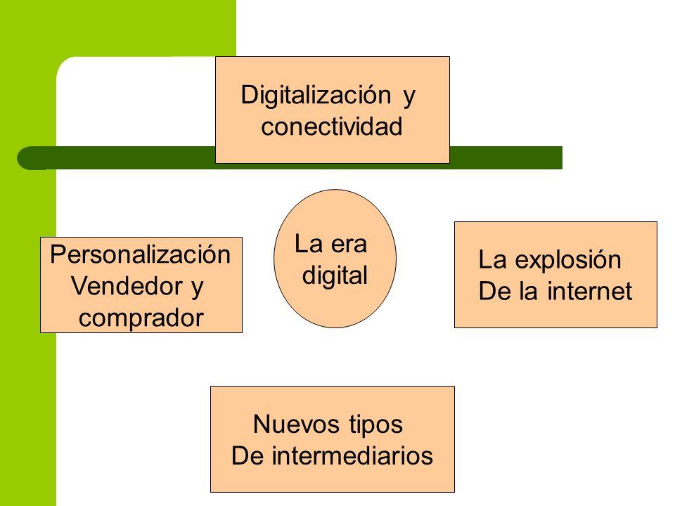 Digitalización yconectividad. La era. digital. La explosión. De la internet. Personalización. Vendedor y.