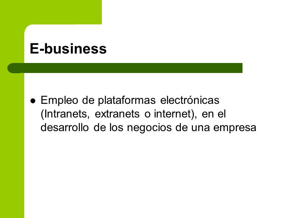 E-business Empleo de plataformas electrónicas (Intranets, extranets o internet), en el desarrollo de los negocios de una empresa.