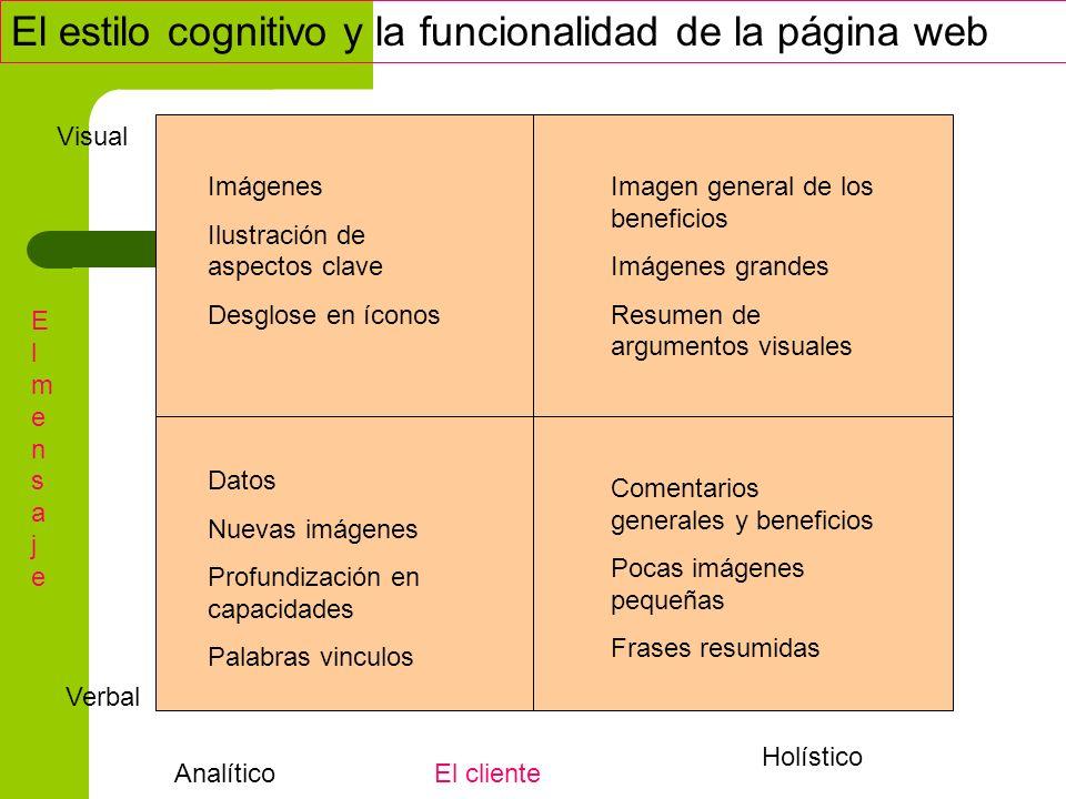 El estilo cognitivo y la funcionalidad de la página web