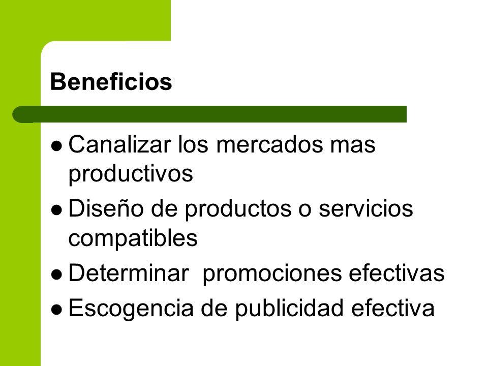 Beneficios Canalizar los mercados mas productivos. Diseño de productos o servicios compatibles. Determinar promociones efectivas.