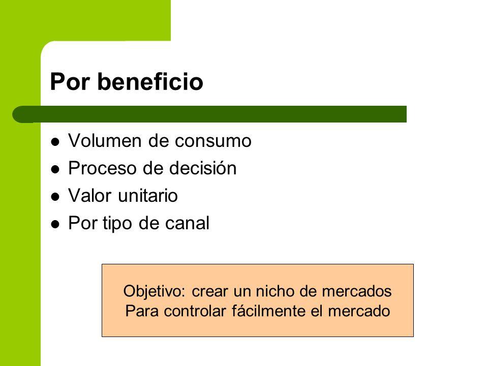 Por beneficio Volumen de consumo Proceso de decisión Valor unitario