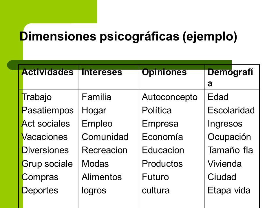 Dimensiones psicográficas (ejemplo)