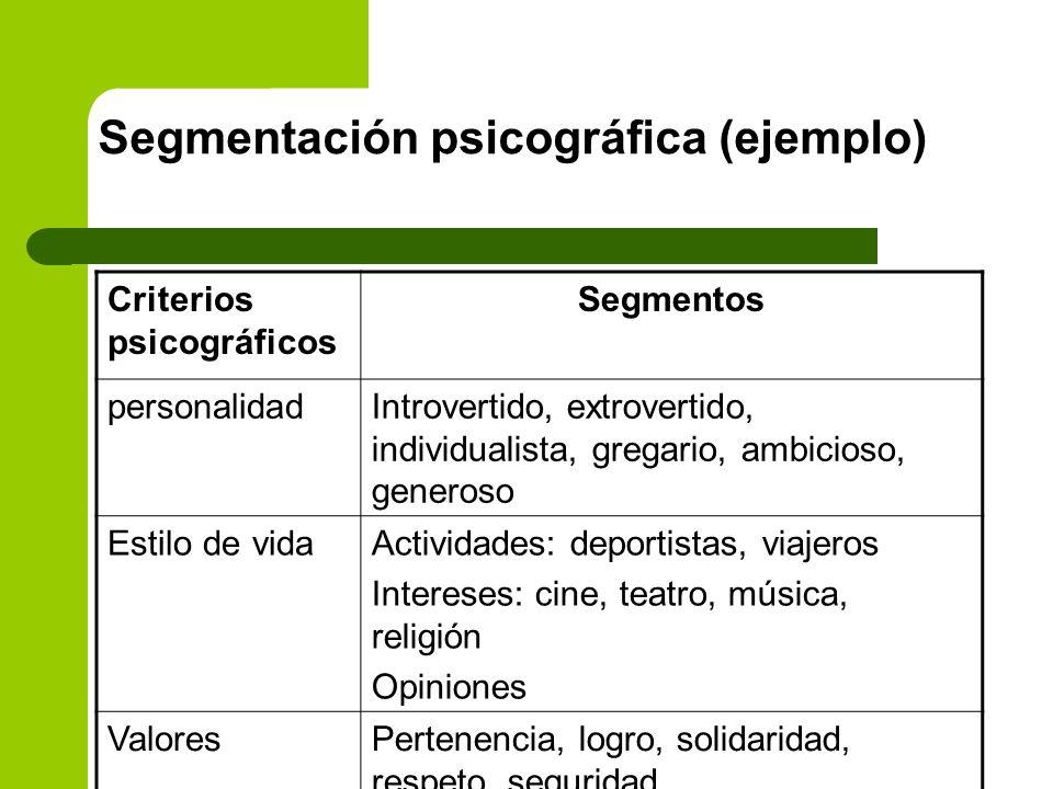 Segmentación psicográfica (ejemplo)