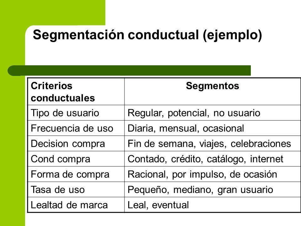 Segmentación conductual (ejemplo)