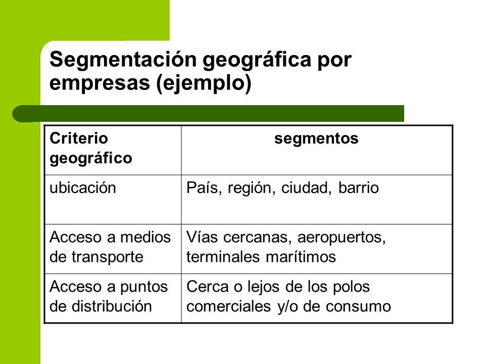 Segmentación geográfica por empresas (ejemplo)