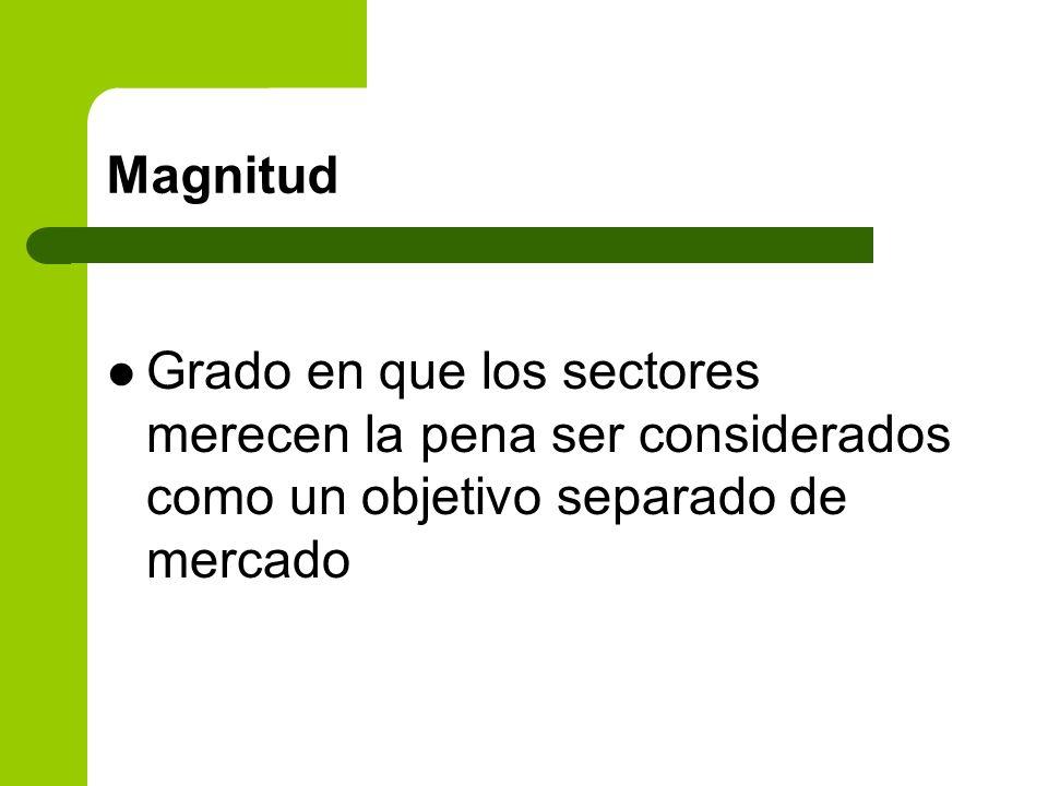 Magnitud Grado en que los sectores merecen la pena ser considerados como un objetivo separado de mercado.