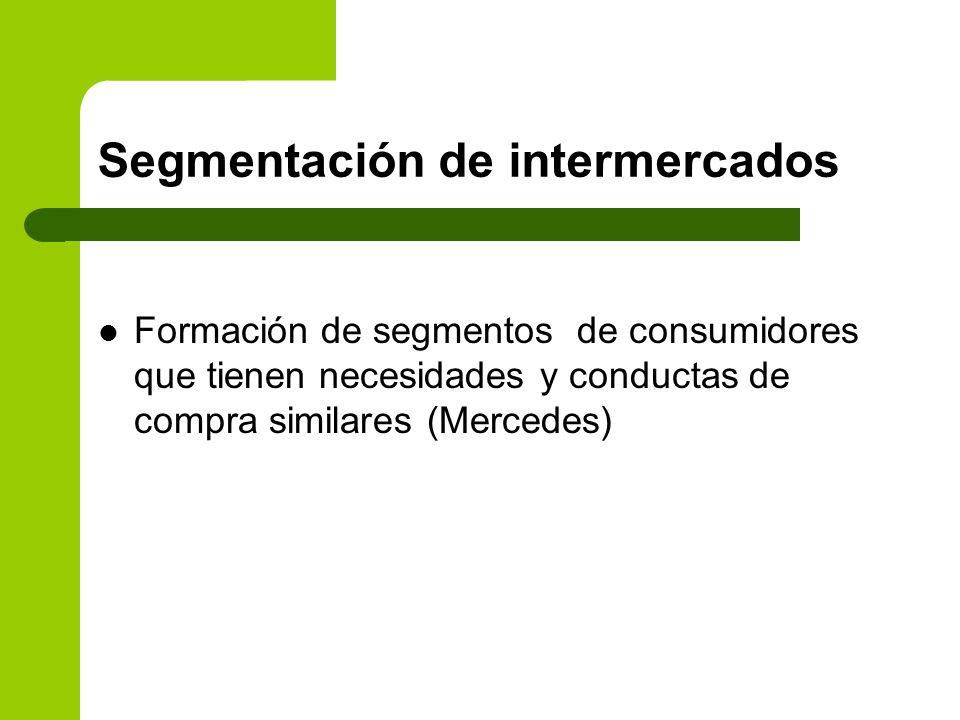 Segmentación de intermercados