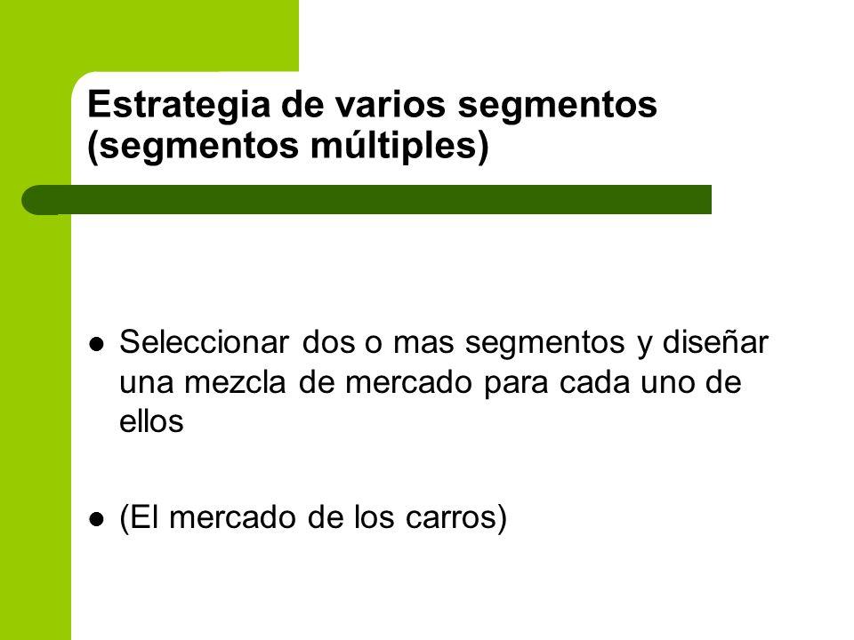 Estrategia de varios segmentos (segmentos múltiples)