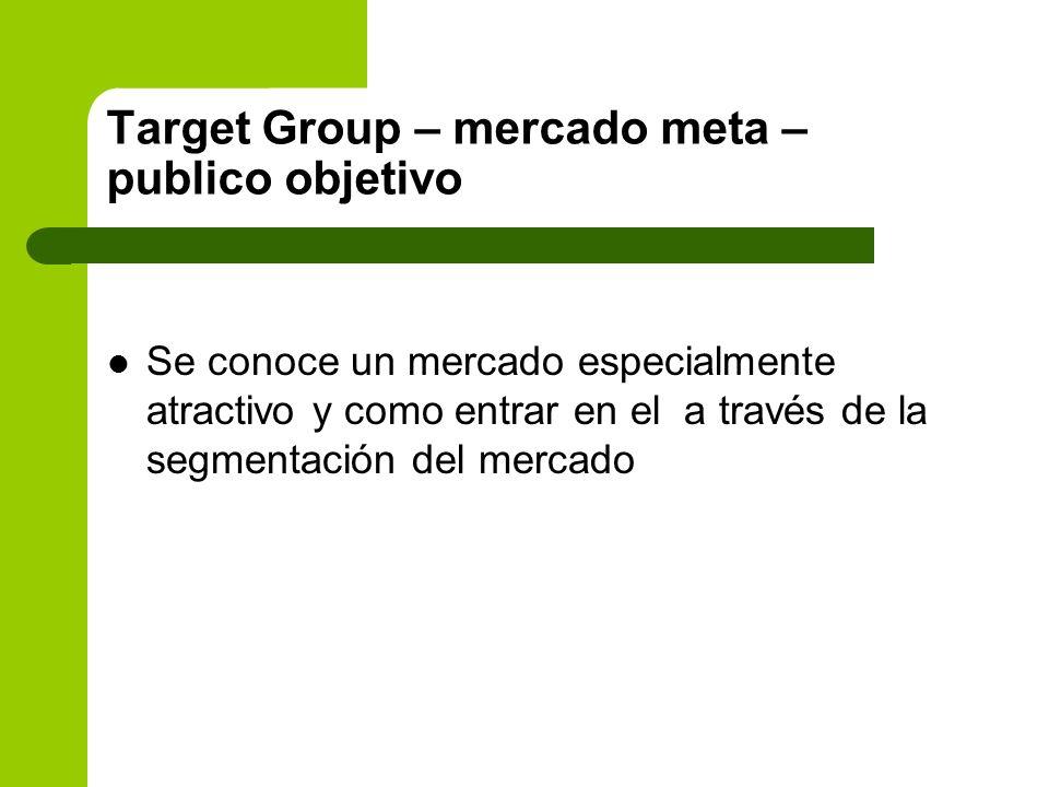 Target Group – mercado meta – publico objetivo