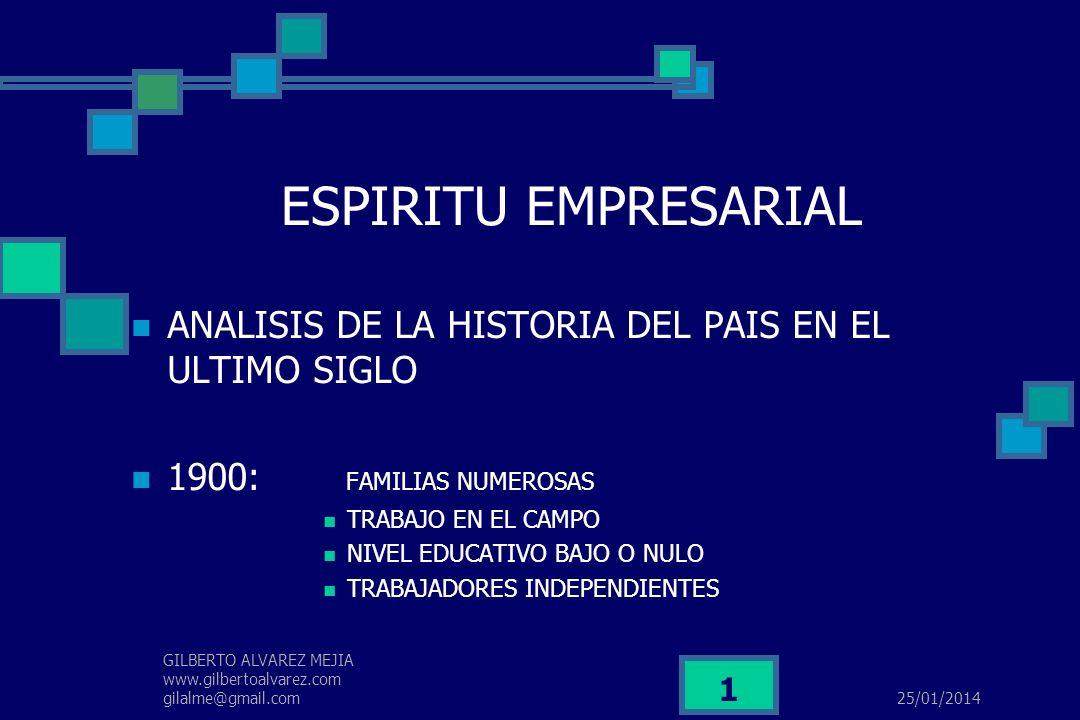 ESPIRITU EMPRESARIAL ANALISIS DE LA HISTORIA DEL PAIS EN EL ULTIMO SIGLO. 1900: FAMILIAS NUMEROSAS.
