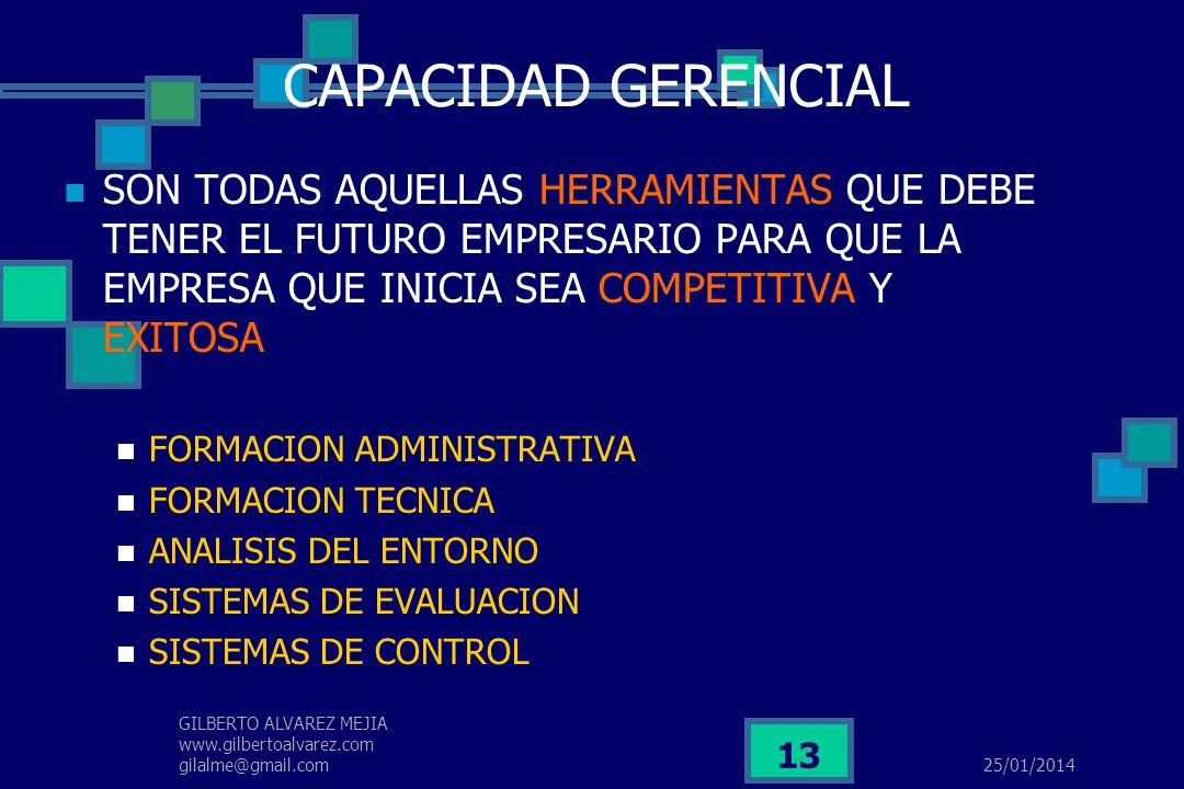 CAPACIDAD GERENCIALSON TODAS AQUELLAS HERRAMIENTAS QUE DEBE TENER EL FUTURO EMPRESARIO PARA QUE LA EMPRESA QUE INICIA SEA COMPETITIVA Y EXITOSA.