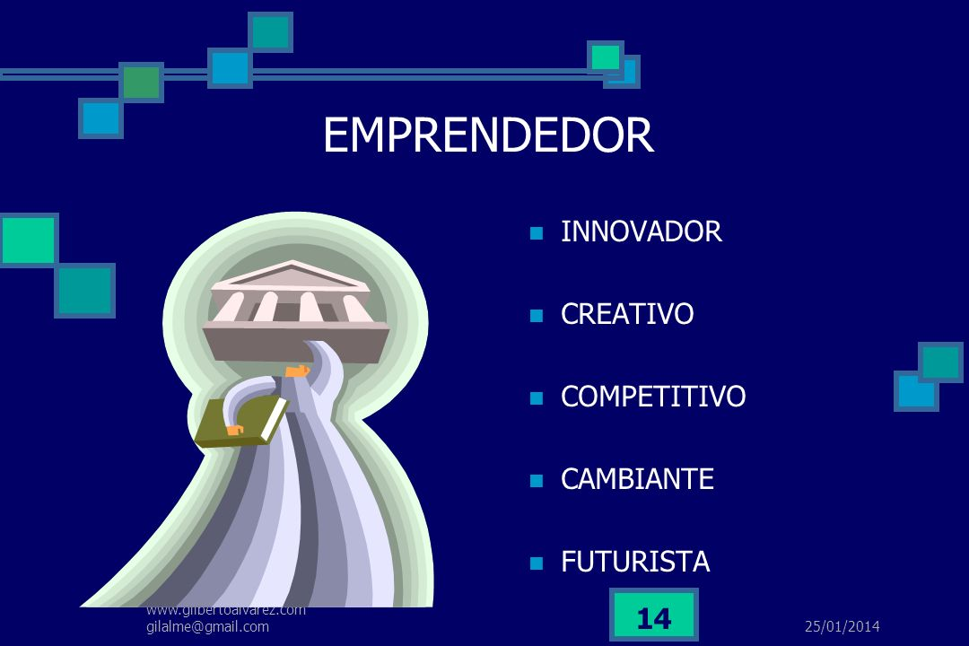 EMPRENDEDOR INNOVADOR CREATIVO COMPETITIVO CAMBIANTE FUTURISTA