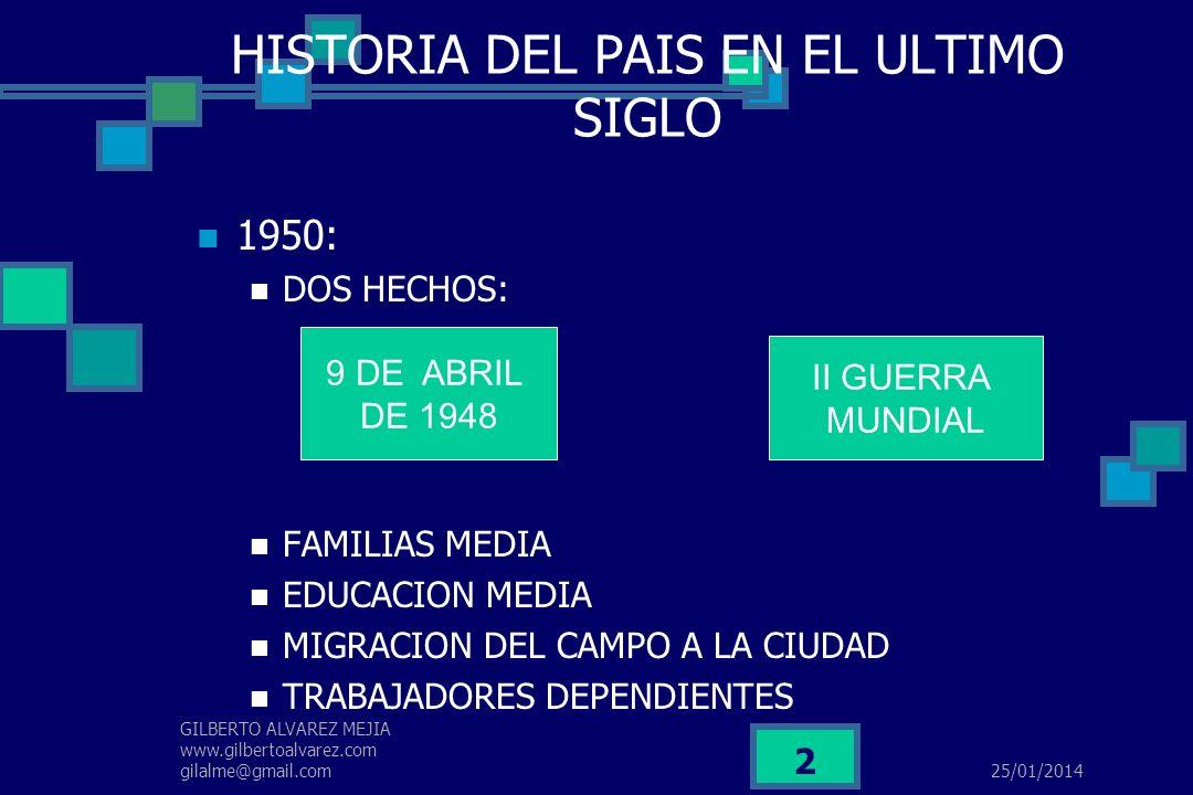 HISTORIA DEL PAIS EN EL ULTIMO SIGLO
