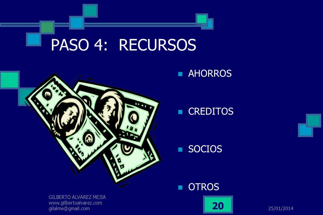 PASO 4: RECURSOS AHORROS CREDITOS SOCIOS OTROS