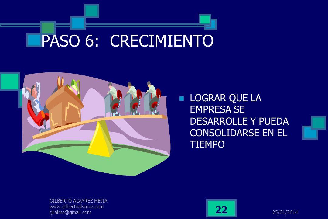 PASO 6: CRECIMIENTO LOGRAR QUE LA EMPRESA SE DESARROLLE Y PUEDA CONSOLIDARSE EN EL TIEMPO.