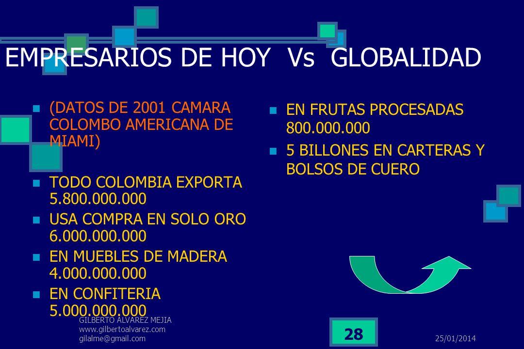 EMPRESARIOS DE HOY Vs GLOBALIDAD