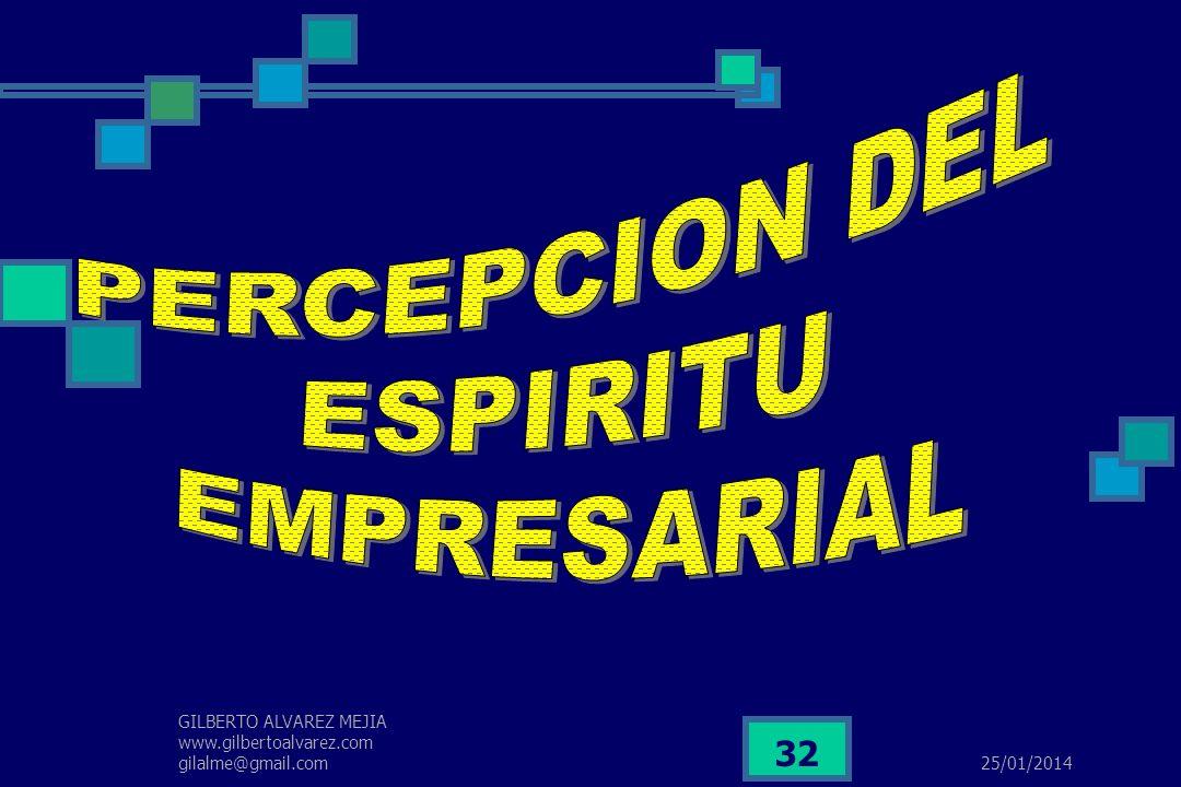 PERCEPCION DEL ESPIRITU EMPRESARIAL