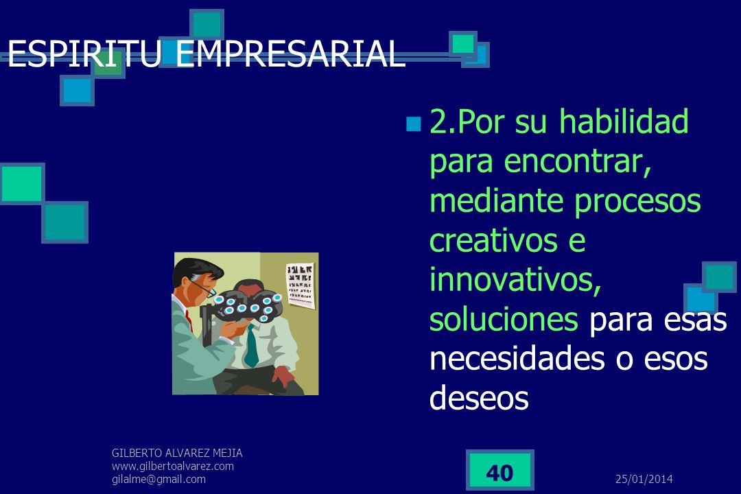 ESPIRITU EMPRESARIAL 2.Por su habilidad para encontrar, mediante procesos creativos e innovativos, soluciones para esas necesidades o esos deseos.
