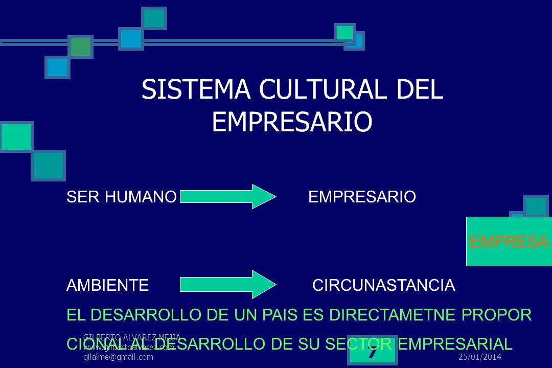 SISTEMA CULTURAL DEL EMPRESARIO