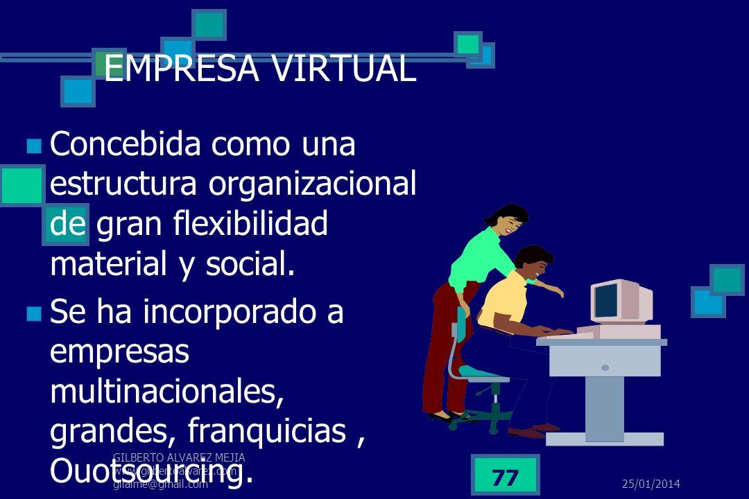 EMPRESA VIRTUALConcebida como una estructura organizacional de gran flexibilidad material y social.