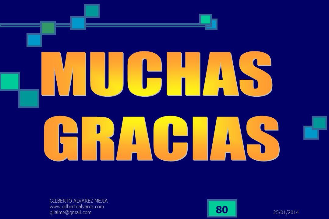 MUCHAS GRACIAS. GILBERTO ALVAREZ MEJIA www.gilbertoalvarez.com gilalme@gmail.com.