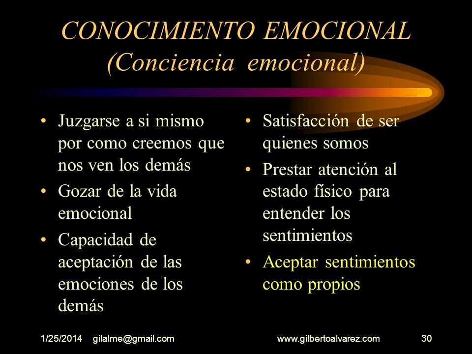 CONOCIMIENTO EMOCIONAL (Conciencia emocional)