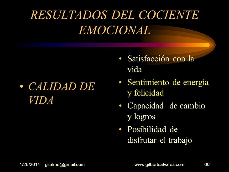 RESULTADOS DEL COCIENTE EMOCIONAL