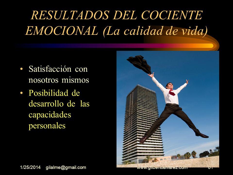 RESULTADOS DEL COCIENTE EMOCIONAL (La calidad de vida)