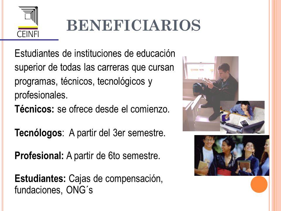 BENEFICIARIOSEstudiantes de instituciones de educación superior de todas las carreras que cursan programas, técnicos, tecnológicos y profesionales.