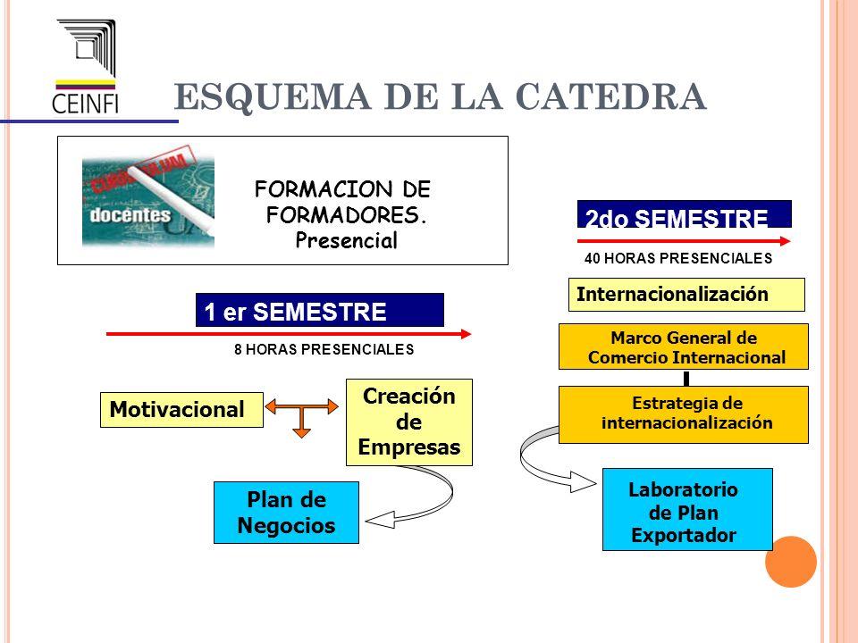 Comercio Internacional Estrategia de internacionalización
