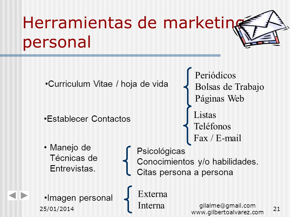 Herramientas de marketing personal