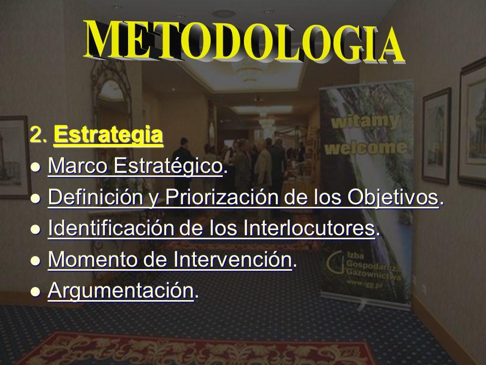 METODOLOGIA 2. Estrategia Marco Estratégico.