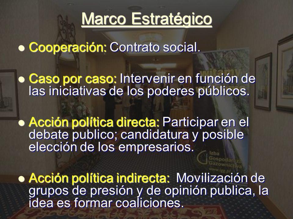 Marco Estratégico Cooperación: Contrato social.