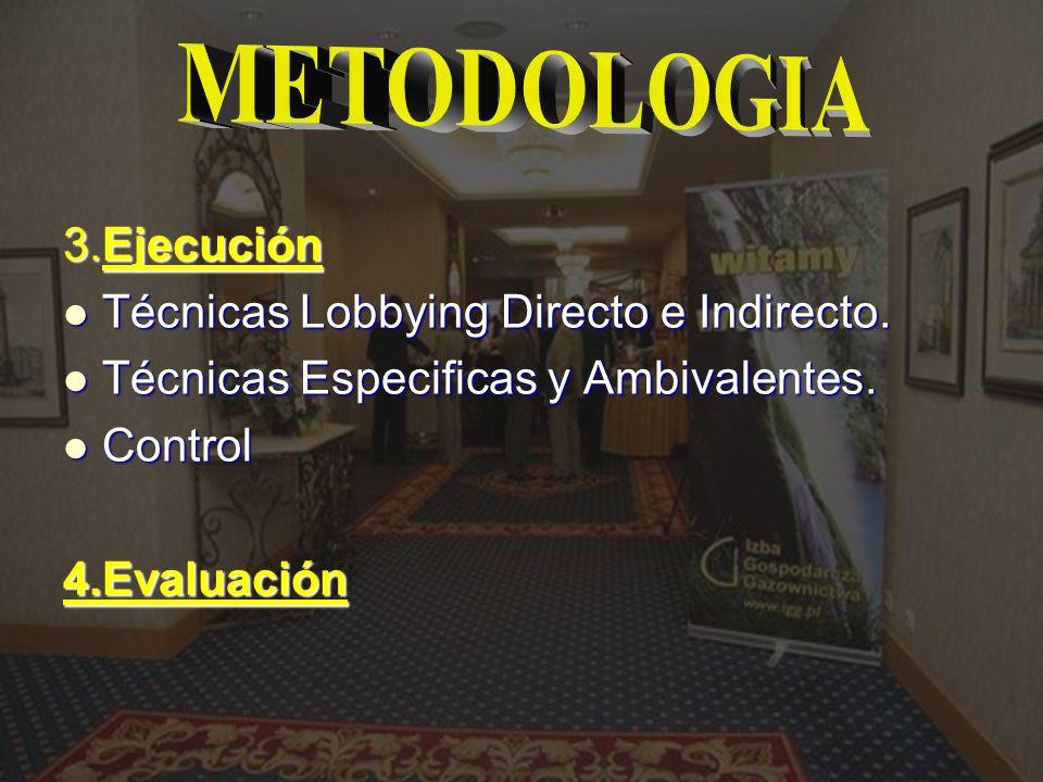 METODOLOGIA 3.Ejecución Técnicas Lobbying Directo e Indirecto.