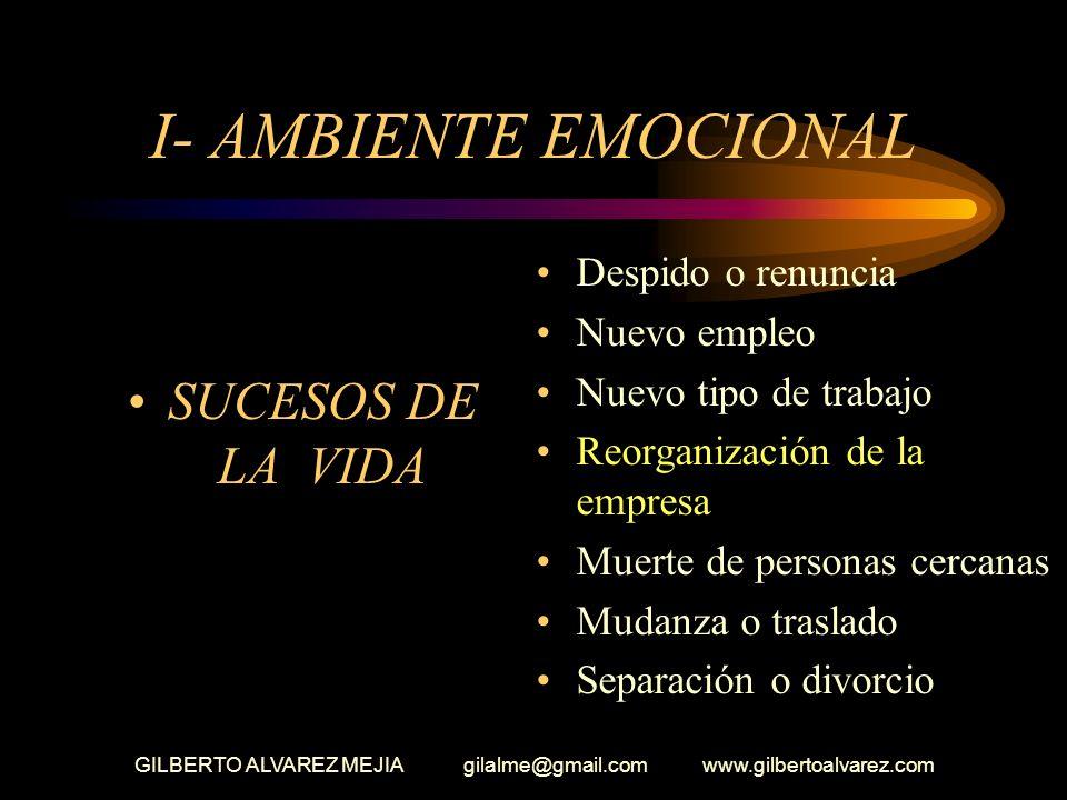 GILBERTO ALVAREZ MEJIA gilalme@gmail.com www.gilbertoalvarez.com