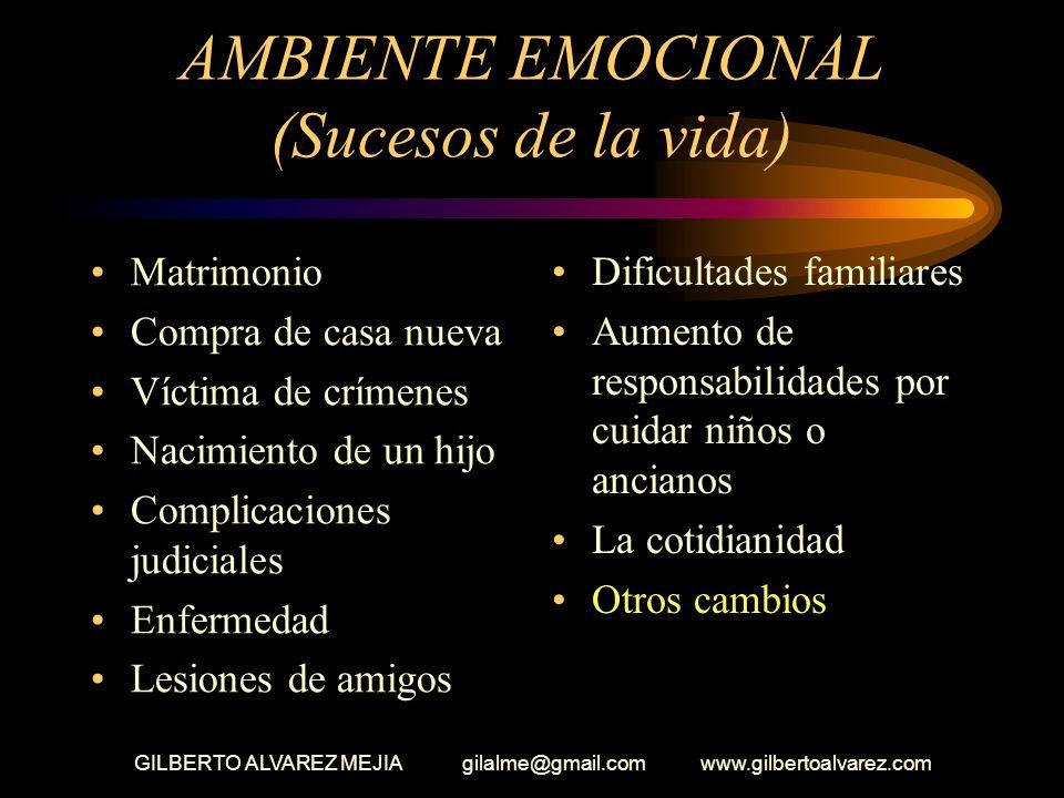 AMBIENTE EMOCIONAL (Sucesos de la vida)
