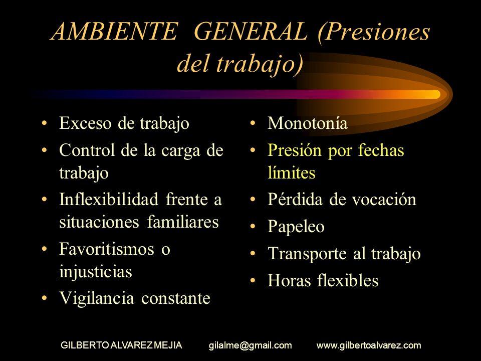AMBIENTE GENERAL (Presiones del trabajo)