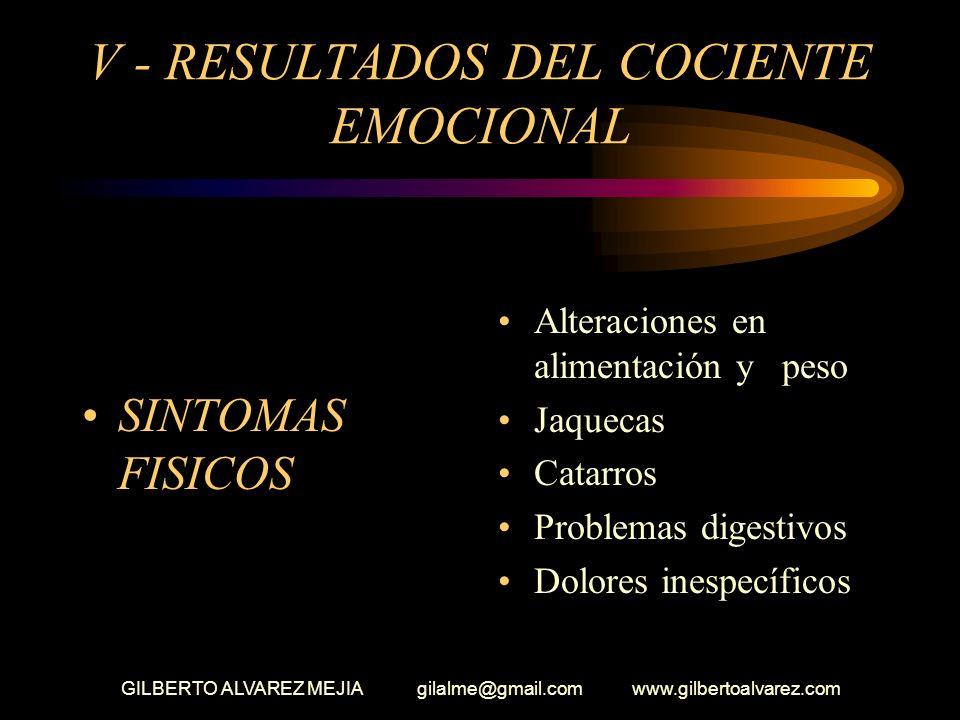 V - RESULTADOS DEL COCIENTE EMOCIONAL