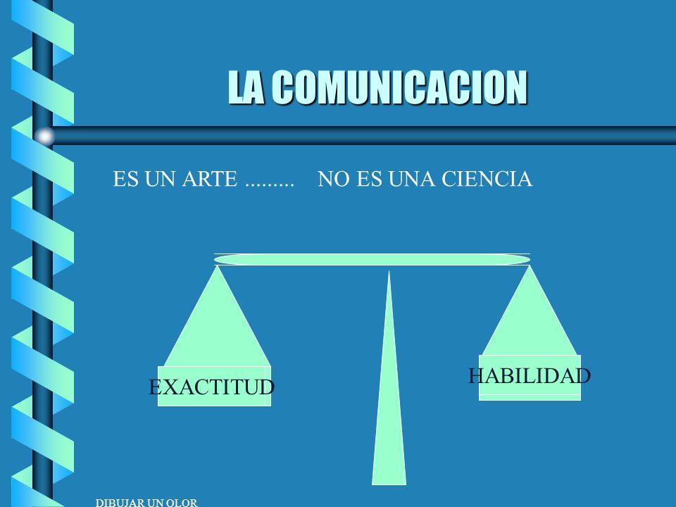 LA COMUNICACION ES UN ARTE ......... NO ES UNA CIENCIA HABILIDAD