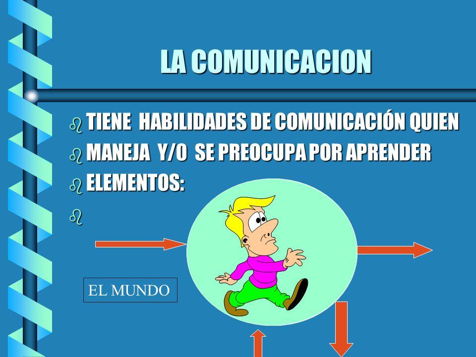 LA COMUNICACION TIENE HABILIDADES DE COMUNICACIÓN QUIEN