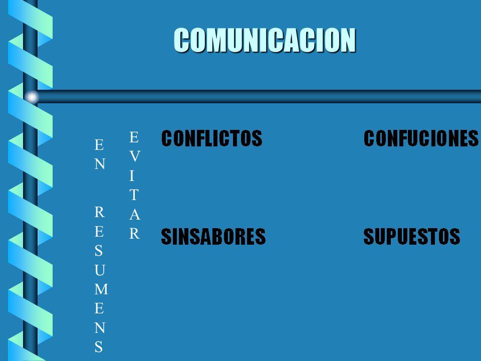 COMUNICACION EVITAR EN RESUMENS