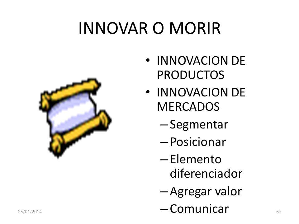 INNOVAR O MORIR INNOVACION DE PRODUCTOS INNOVACION DE MERCADOS