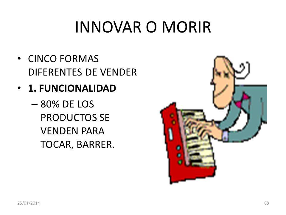 INNOVAR O MORIR CINCO FORMAS DIFERENTES DE VENDER 1. FUNCIONALIDAD